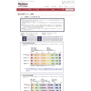 マイボイスコム 宅配便サービスの利用(11)