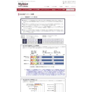 マイボイスコム 映像配信サービス(4)
