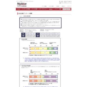 マイボイスコム 忘年会(2)