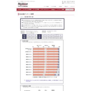 マイボイスコム 恵方巻き(11)