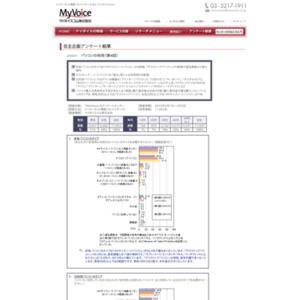 マイボイスコム パソコンの利用(4)
