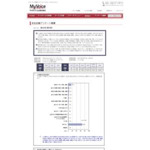 マイボイスコム 新生活(3)