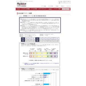 マイボイスコム 携帯電話・スマホの情報収集(2)