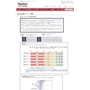 マイボイスコム シャンプーの利用(6)
