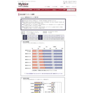 マイボイスコム 証券会社のイメージ(7)