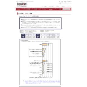 マイボイスコム ウォーターサーバーの利用(6)