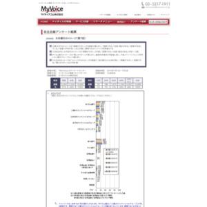 マイボイスコム 大手銀行のイメージ(7)