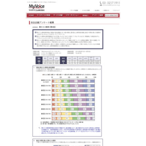 マイボイスコム 果汁入り飲料(9)