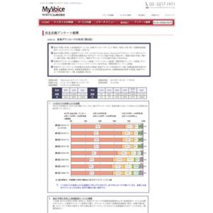 マイボイスコム 音楽ダウンロードの利用(8)
