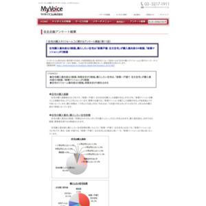 住宅の購入やリフォームに関するアンケート調査(第11回)