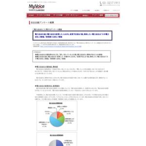 電力自由化に関するアンケート調査
