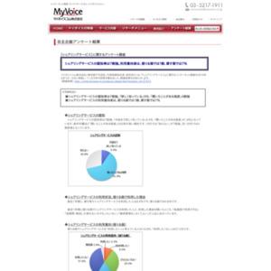 【シェアリングサービス】に関するアンケート調査