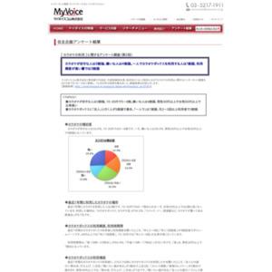 カラオケの利用に関するアンケート調査(第2回)