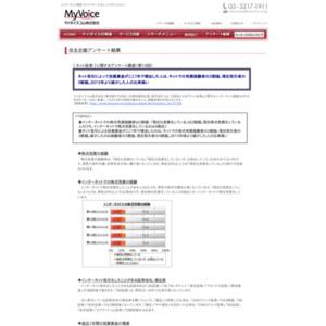 ネット証券に関するアンケート調査(第19回)