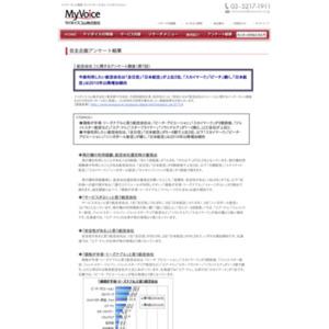 航空会社に関するアンケート調査(第7回)