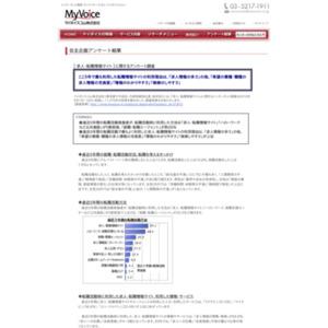 求人・転職情報サイトに関するアンケート調査