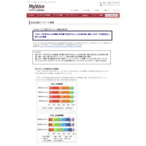 マヨネーズに関するアンケート調査(第4回)