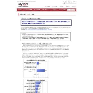 DIYリフォームに関するアンケート調査