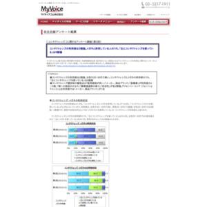 マイボイスコム コンタクトレンズの利用(3)
