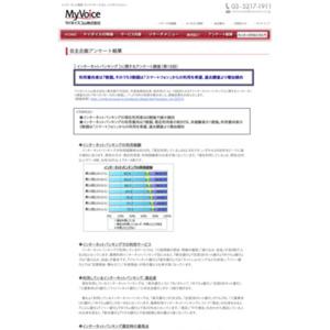 マイボイスコム インターネットバンキング(18)