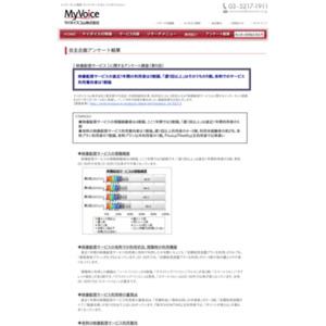 マイボイスコム 映像配信サービス(5)