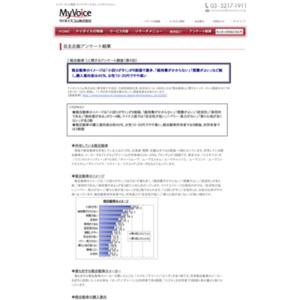 軽自動車に関するアンケート調査(第4回)