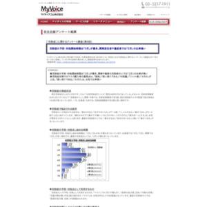 花粉症に関するアンケート調査(第9回)