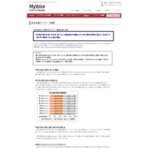 恵方巻きに関するアンケート調査(第13回)