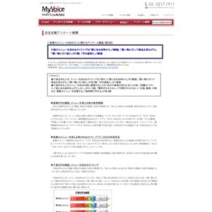 マイボイスコム 食事のメニューの決め方(3)