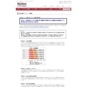 マイボイスコム 住宅ローンの利用(8)