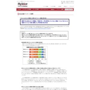 マイボイスコム ネット上の口コミ情報(4)