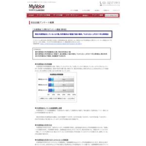 マイボイスコム 外貨預金の利用(9)