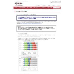 マイボイスコム メールマガジンの利用(8)