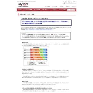 マイボイスコム 今夏の節電・暑さ対策(7)