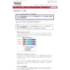 マイボイスコム キッチンコンロの利用(4)