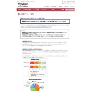 マイボイスコム 健康食品の利用(4)