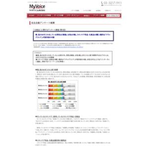マイボイスコム 化粧品(5)