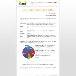 CSIRT 構築および運用における実態調査