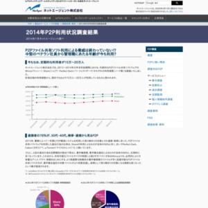 2014年P2Pファイル共有ソフト利用状況調査