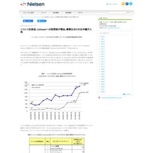ニコニコ生放送、Ustreamへの訪問者が増加。事業仕分けの生中継が人気