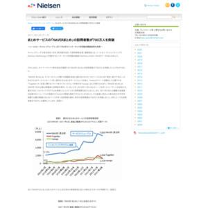 まとめサービスの「NAVERまとめ」の訪問者数が700万人を突破