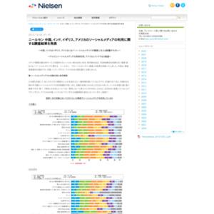 中国、インド、イギリス、アメリカのソーシャルメディアの利用に関する調査結果