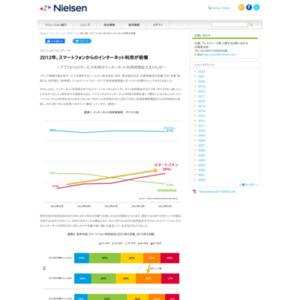 2012年、スマートフォンからのインターネット利用が倍増