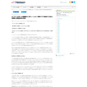 東南アジア地域の「広告の信頼度」調査