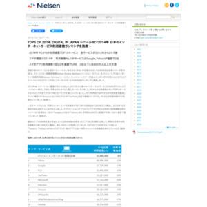 2014年 日本のインターネットサービス利用者数ランキング