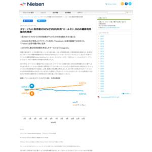 スマートフォン利用者の92%がSNSを利用~ニールセン、SNSの最新利用動向を発表~