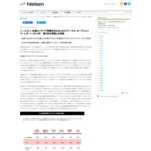 トータル・オーディエンス・ レポート 2014年 第4四半期版