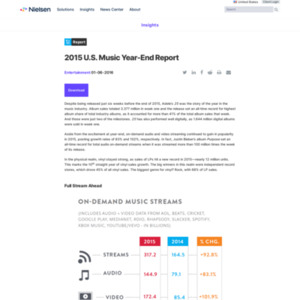 2015 U.S. MUSIC YEAR-END REPORT