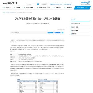 アジアブランド調査2014