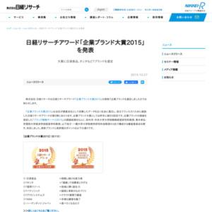 企業ブランド大賞2015